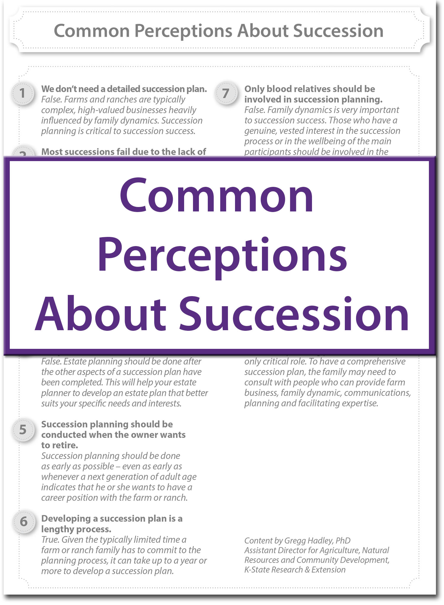 Succession Perceptions